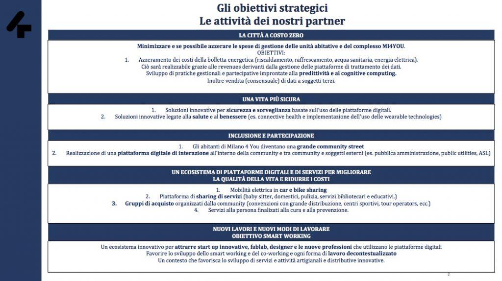 Milano 4 You + obiettivi + smart city + Michele Vianello